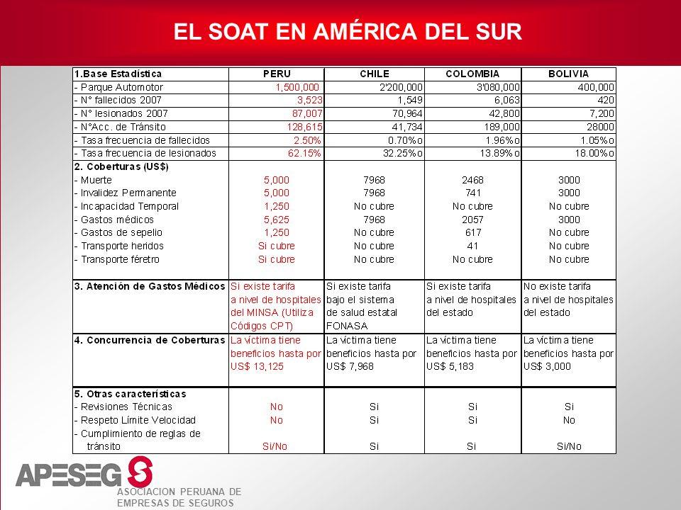 EL SOAT EN AMÉRICA DEL SUR