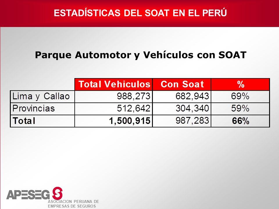 ESTADÍSTICAS DEL SOAT EN EL PERÚ Parque Automotor y Vehículos con SOAT