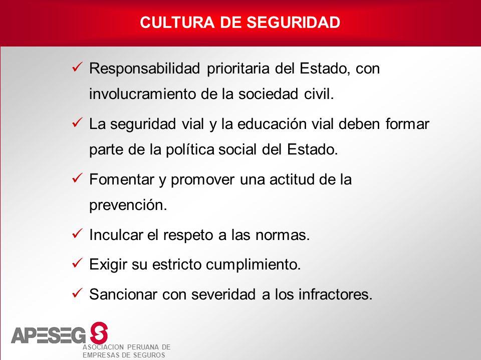 CULTURA DE SEGURIDAD Responsabilidad prioritaria del Estado, con involucramiento de la sociedad civil.