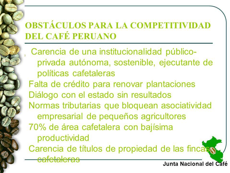 OBSTÁCULOS PARA LA COMPETITIVIDAD DEL CAFÉ PERUANO