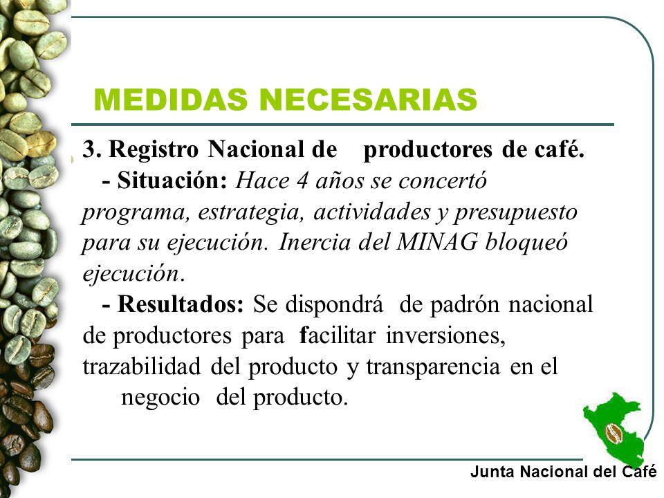 MEDIDAS NECESARIAS 3. Registro Nacional de productores de café.