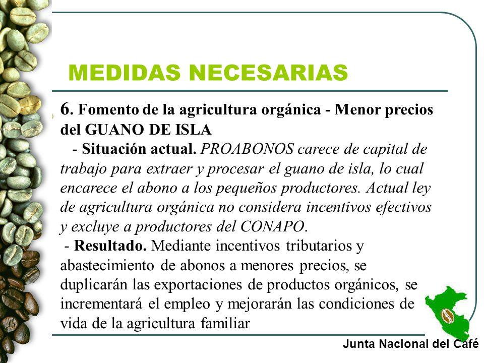 MEDIDAS NECESARIAS 6. Fomento de la agricultura orgánica - Menor precios del GUANO DE ISLA.