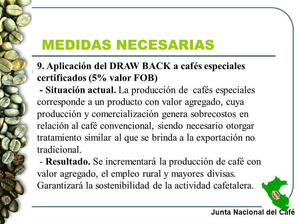 MEDIDAS NECESARIAS 9. Aplicación del DRAW BACK a cafés especiales certificados (5% valor FOB)