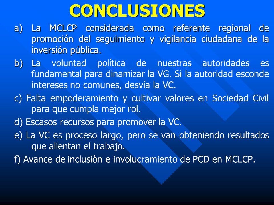 CONCLUSIONES La MCLCP considerada como referente regional de promoción del seguimiento y vigilancia ciudadana de la inversión pública.