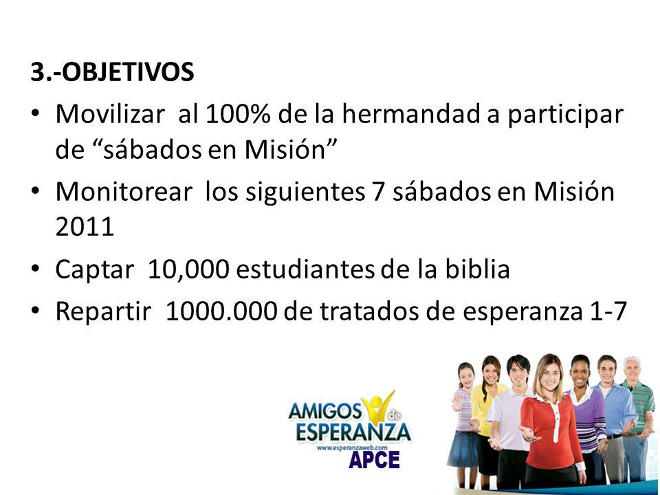 3.-OBJETIVOS Movilizar al 100% de la hermandad a participar de sábados en Misión Monitorear los siguientes 7 sábados en Misión 2011.