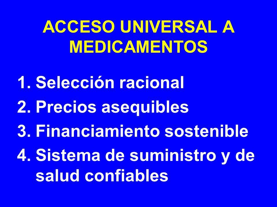 ACCESO UNIVERSAL A MEDICAMENTOS