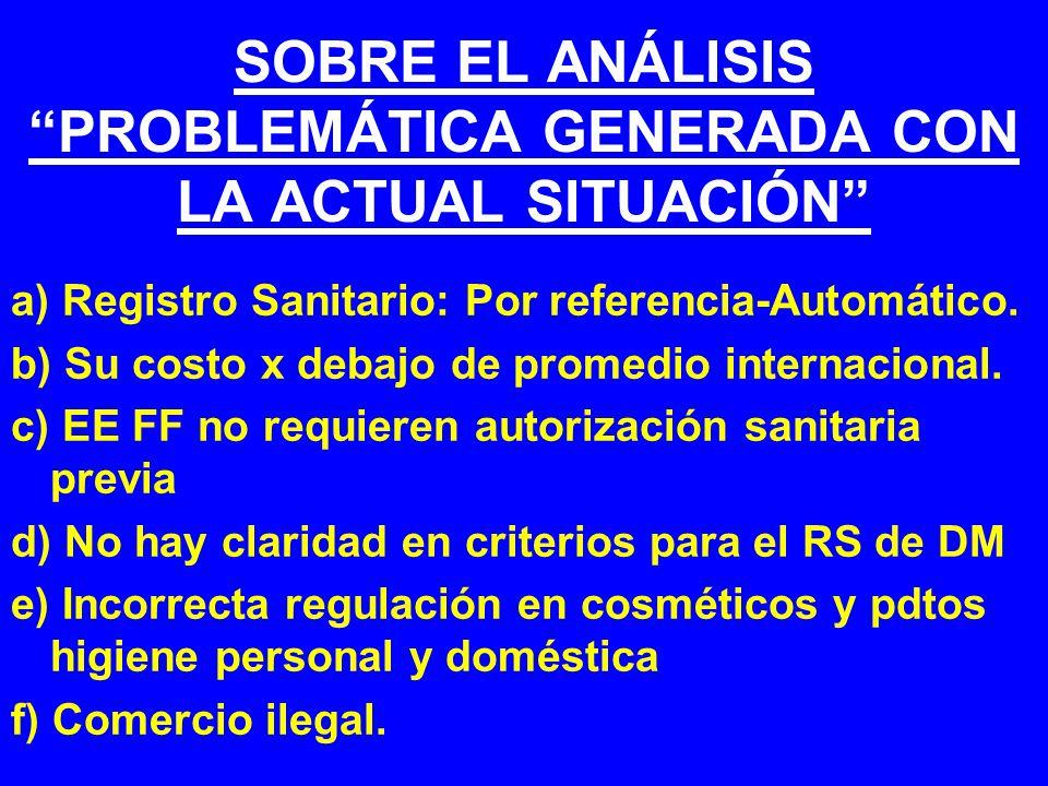 SOBRE EL ANÁLISIS PROBLEMÁTICA GENERADA CON LA ACTUAL SITUACIÓN