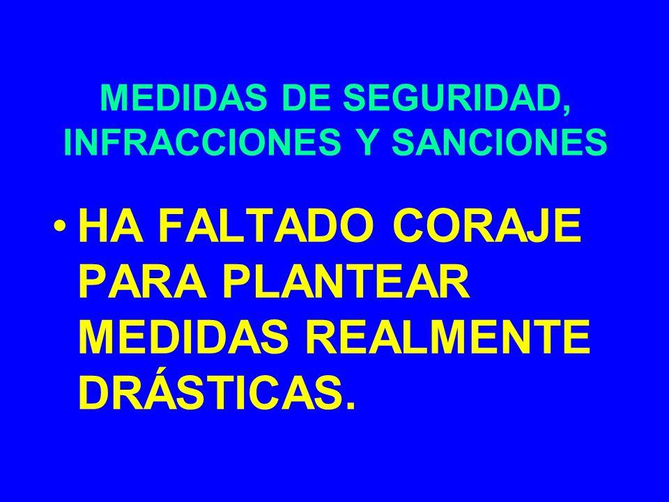 MEDIDAS DE SEGURIDAD, INFRACCIONES Y SANCIONES