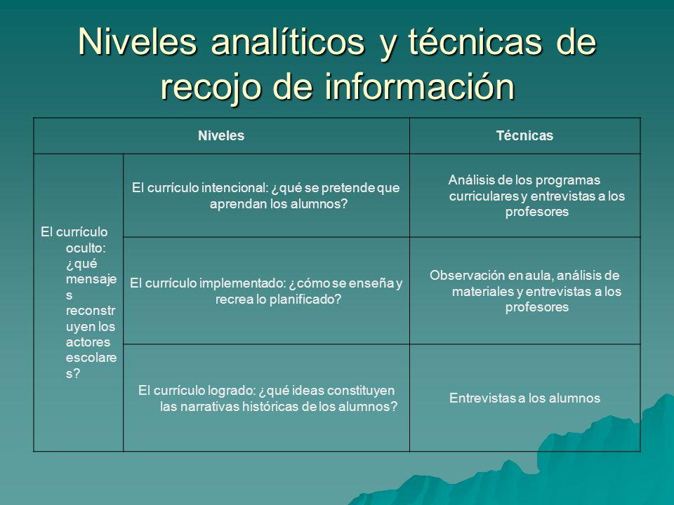Niveles analíticos y técnicas de recojo de información