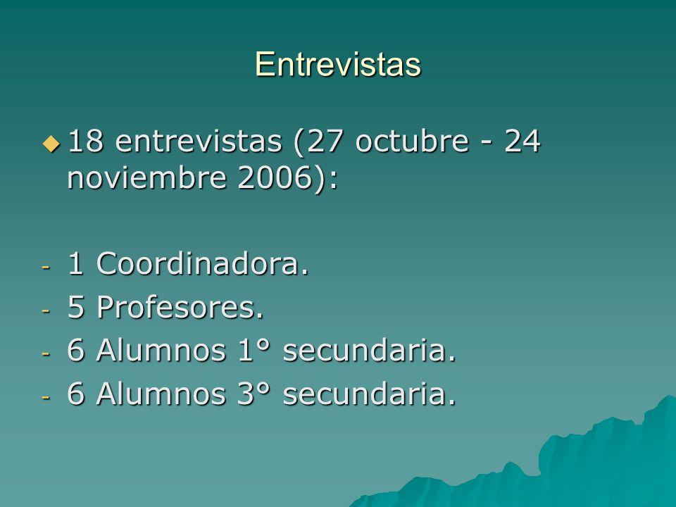 Entrevistas 18 entrevistas (27 octubre - 24 noviembre 2006):