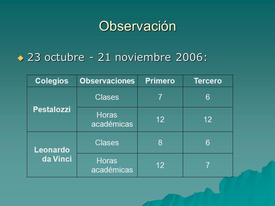 Observación 23 octubre - 21 noviembre 2006: Colegios Observaciones
