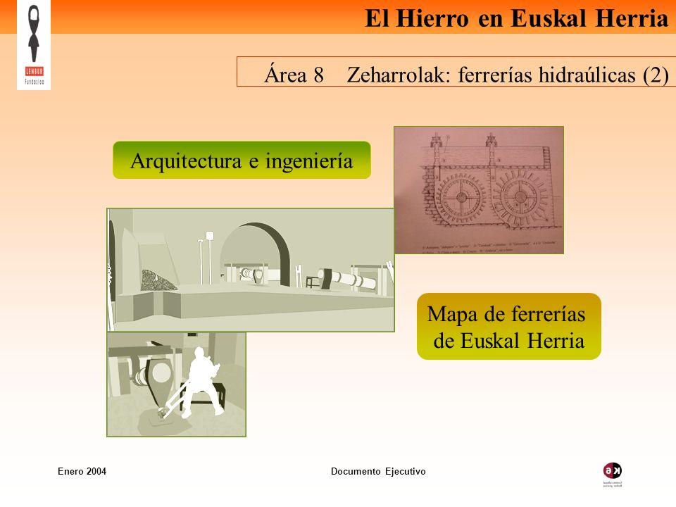 Área 8 Zeharrolak: ferrerías hidraúlicas (2)