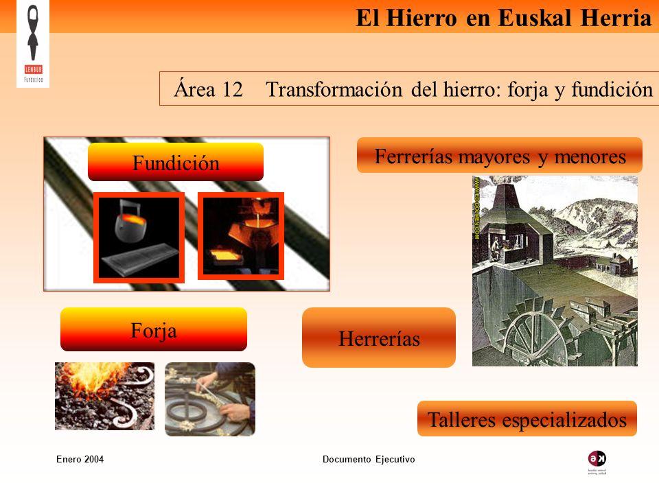 Área 12 Transformación del hierro: forja y fundición