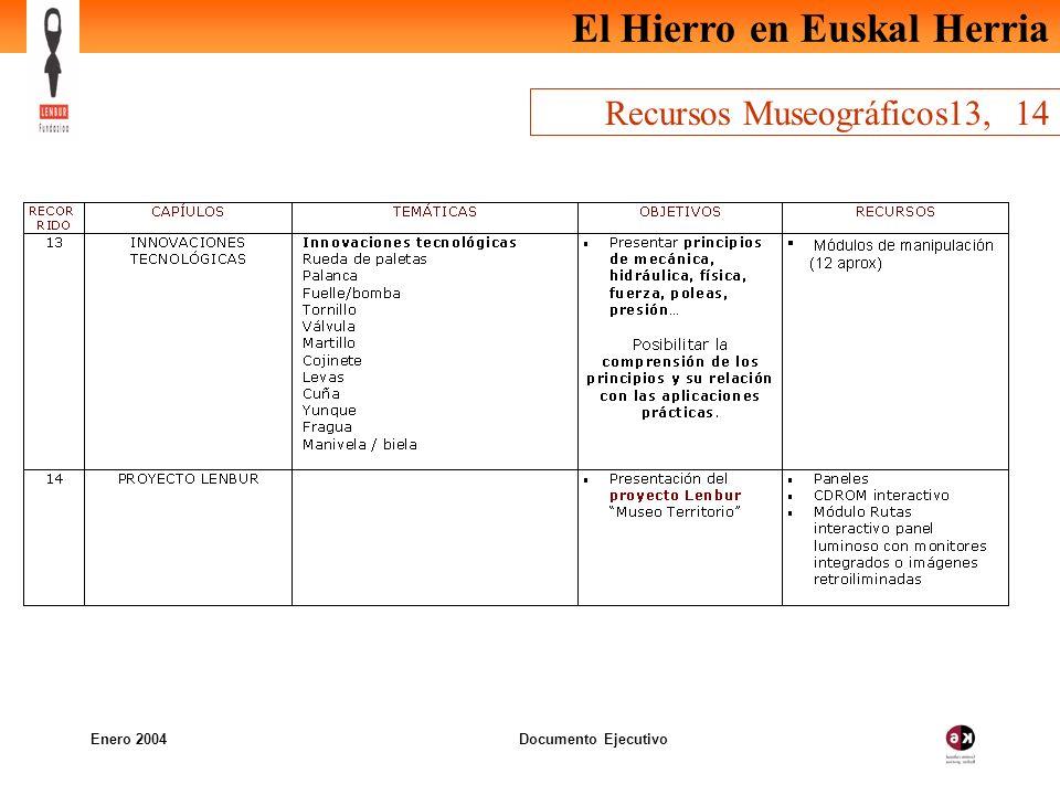 Recursos Museográficos13, 14