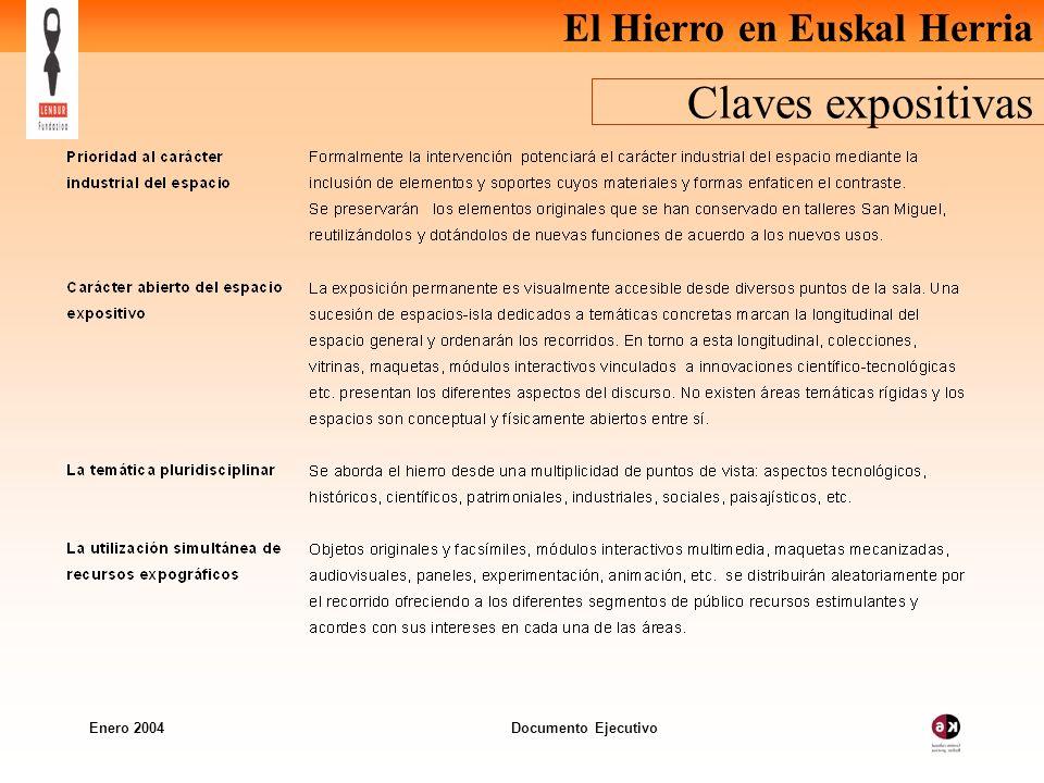 Claves expositivas Enero 2004 Documento Ejecutivo