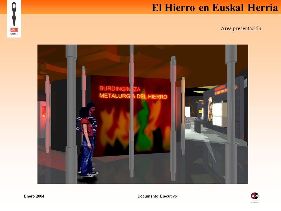 Área presentación Enero 2004 Documento Ejecutivo