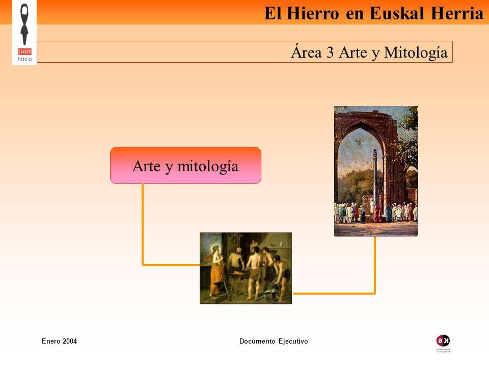 Área 3 Arte y Mitología Arte y mitología