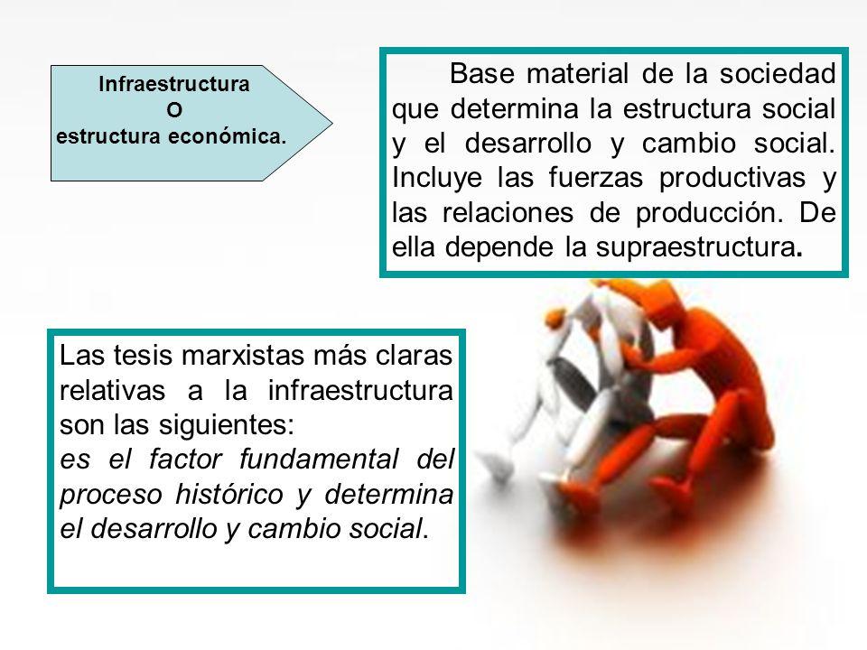 Base material de la sociedad que determina la estructura social y el desarrollo y cambio social. Incluye las fuerzas productivas y las relaciones de producción. De ella depende la supraestructura.