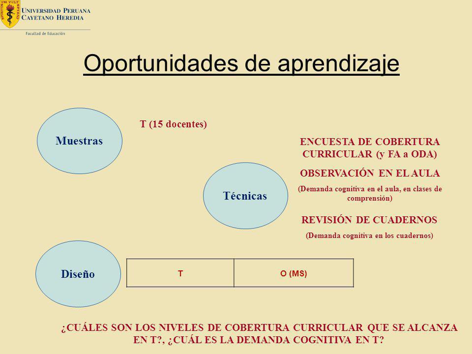 Oportunidades de aprendizaje