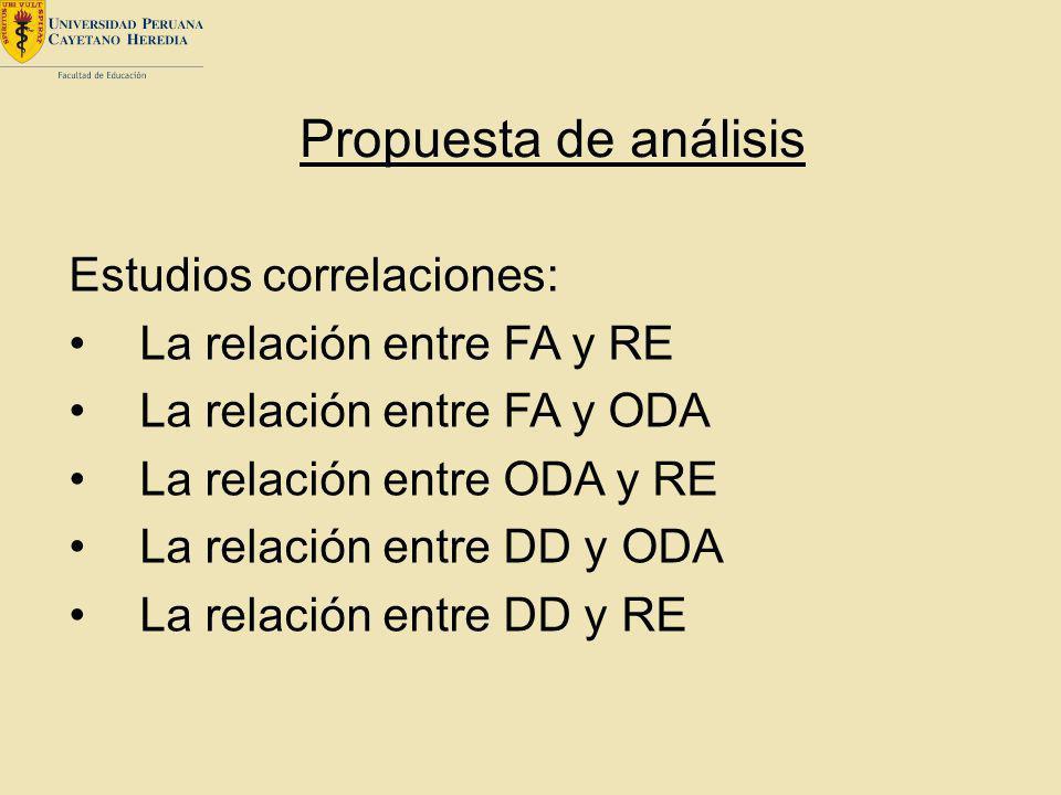 Propuesta de análisis Estudios correlaciones: