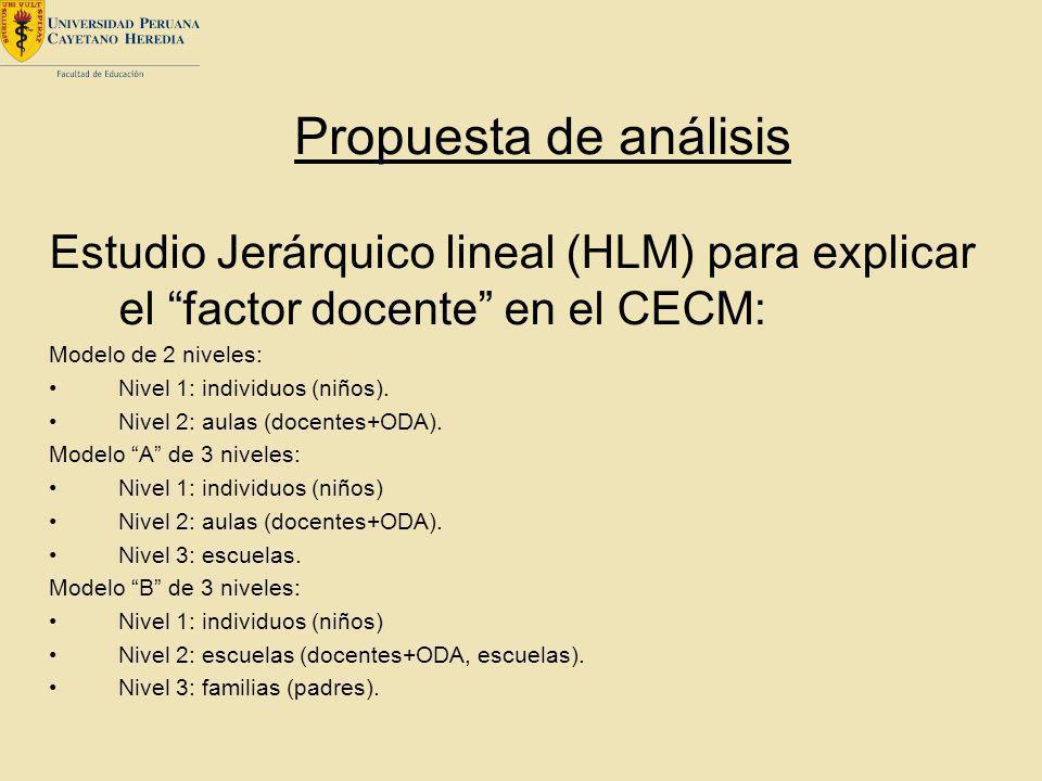 Propuesta de análisis Estudio Jerárquico lineal (HLM) para explicar el factor docente en el CECM: