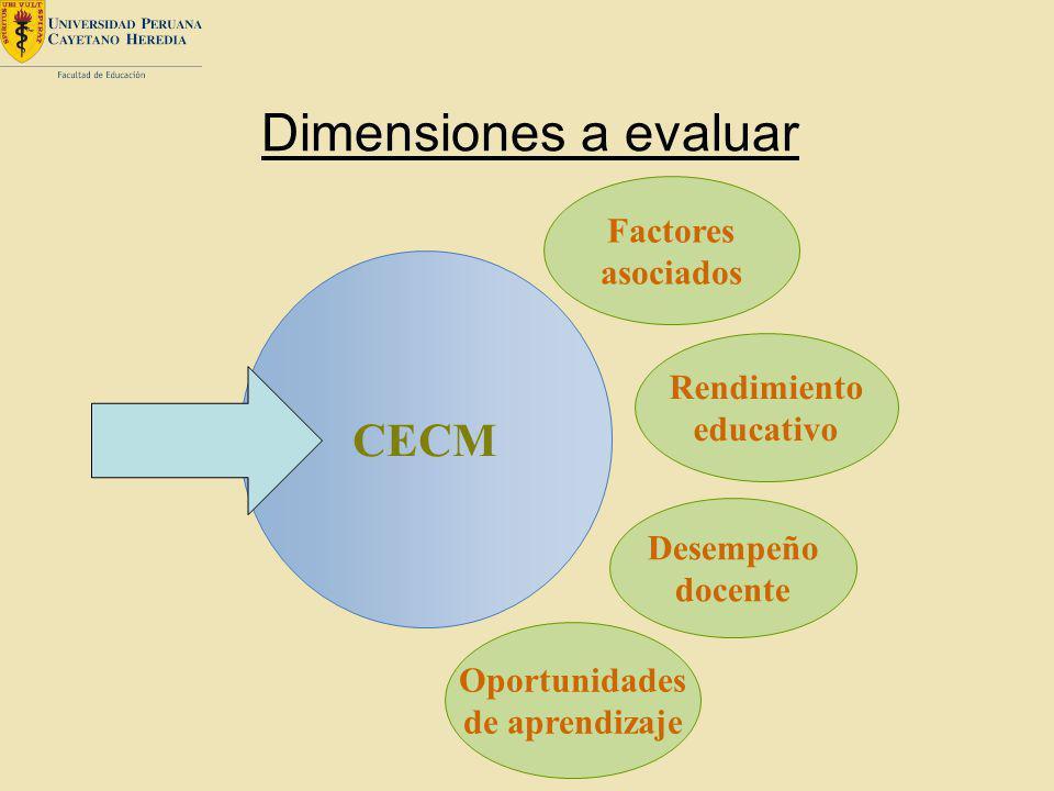 Dimensiones a evaluar CECM Factores asociados Rendimiento educativo
