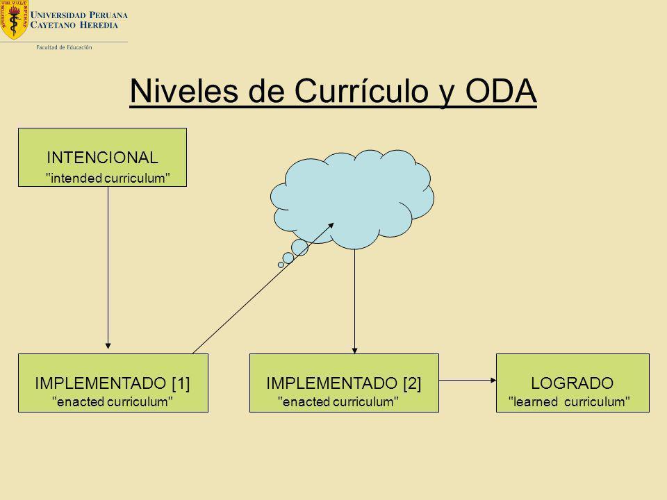 Niveles de Currículo y ODA