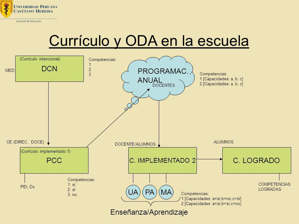 Currículo y ODA en la escuela
