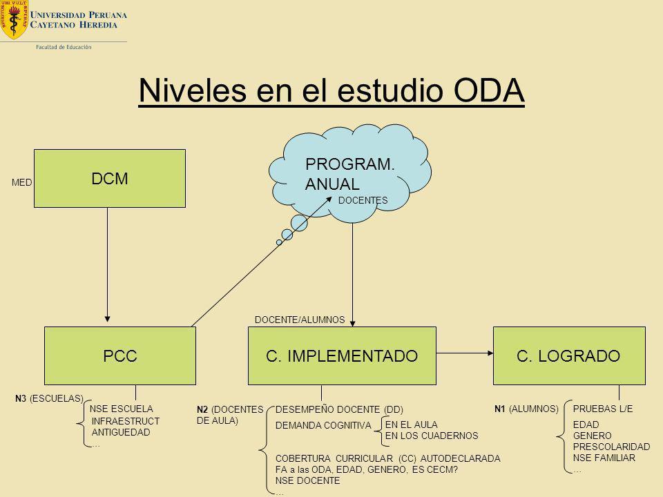 Niveles en el estudio ODA