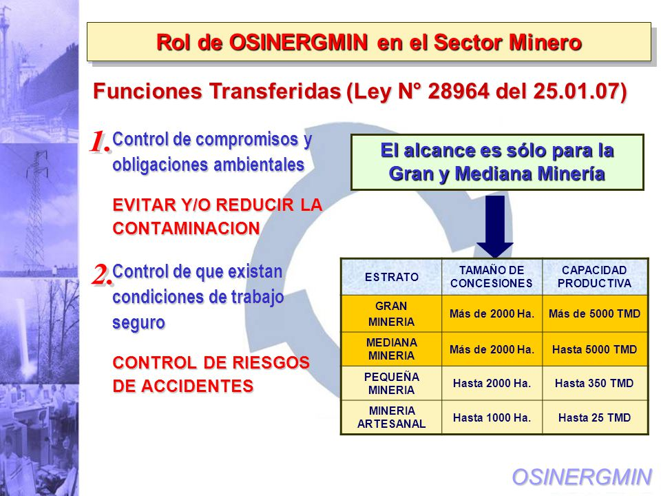Rol de OSINERGMIN en el Sector Minero
