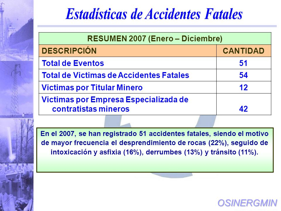 Estadísticas de Accidentes Fatales RESUMEN 2007 (Enero – Diciembre)