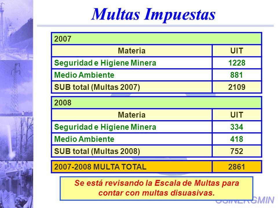 Multas Impuestas 2007. Materia. UIT. Seguridad e Higiene Minera. 1228. Medio Ambiente. 881. SUB total (Multas 2007)