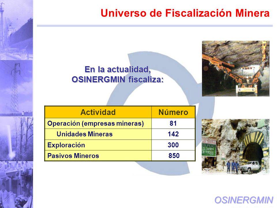 Universo de Fiscalización Minera