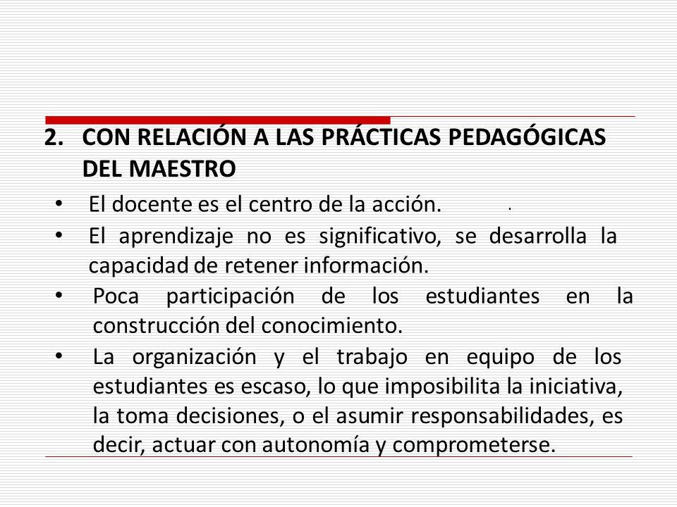 CON RELACIÓN A LAS PRÁCTICAS PEDAGÓGICAS DEL MAESTRO