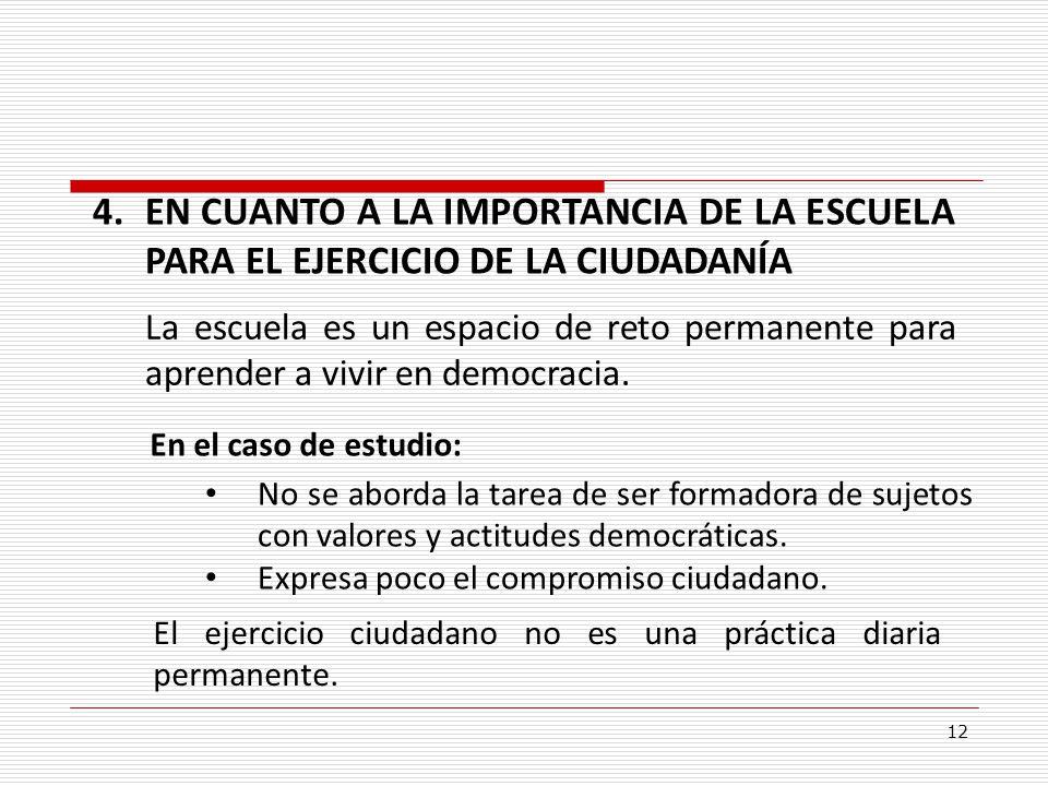 4. EN CUANTO A LA IMPORTANCIA DE LA ESCUELA PARA EL EJERCICIO DE LA CIUDADANÍA