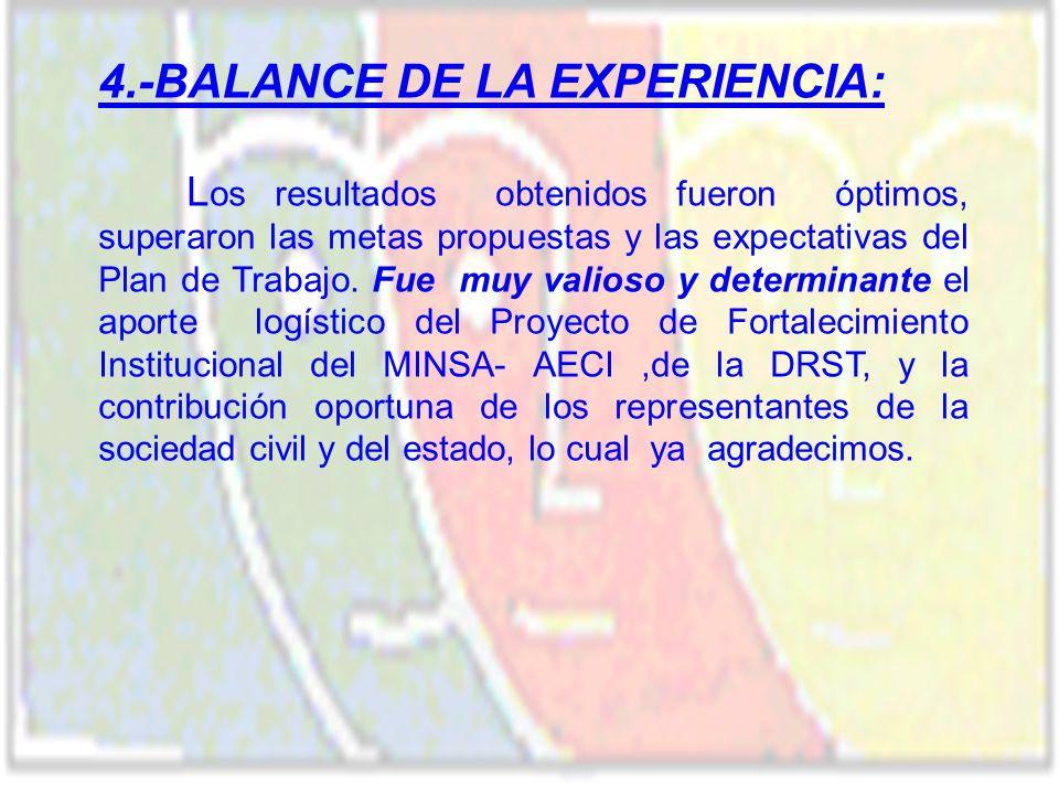 4.-BALANCE DE LA EXPERIENCIA: