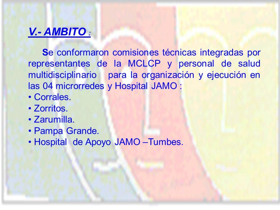 V.- AMBITO : Corrales. Zorritos. Zarumilla. Pampa Grande.