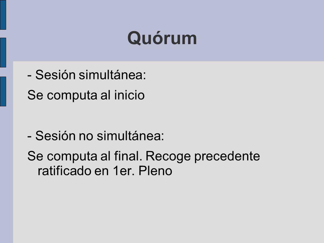 Quórum - Sesión simultánea: Se computa al inicio
