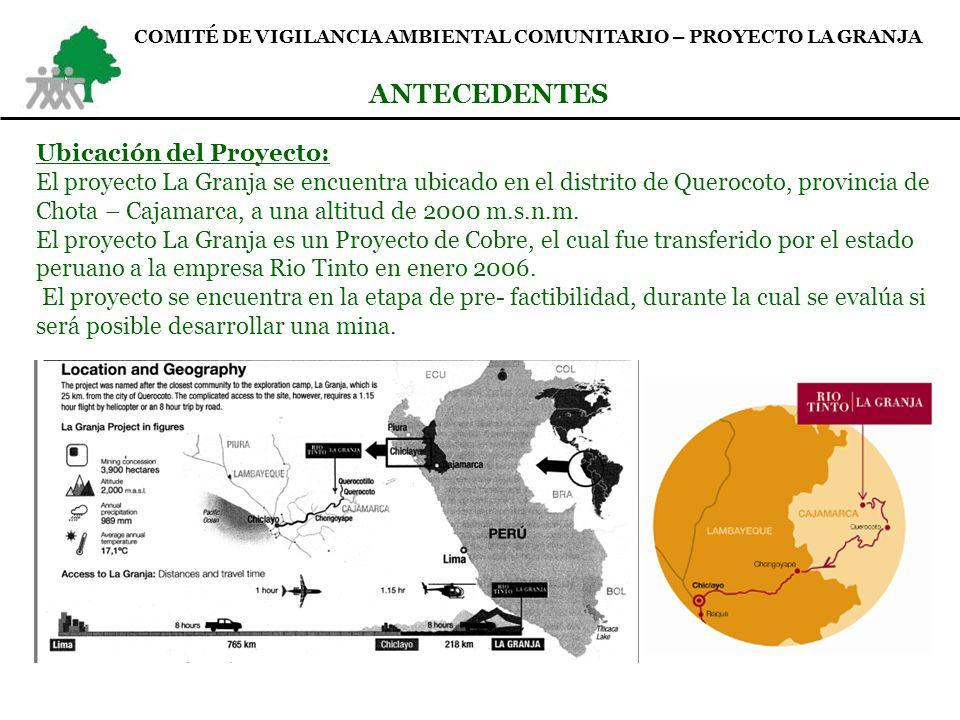 ANTECEDENTES Ubicación del Proyecto: