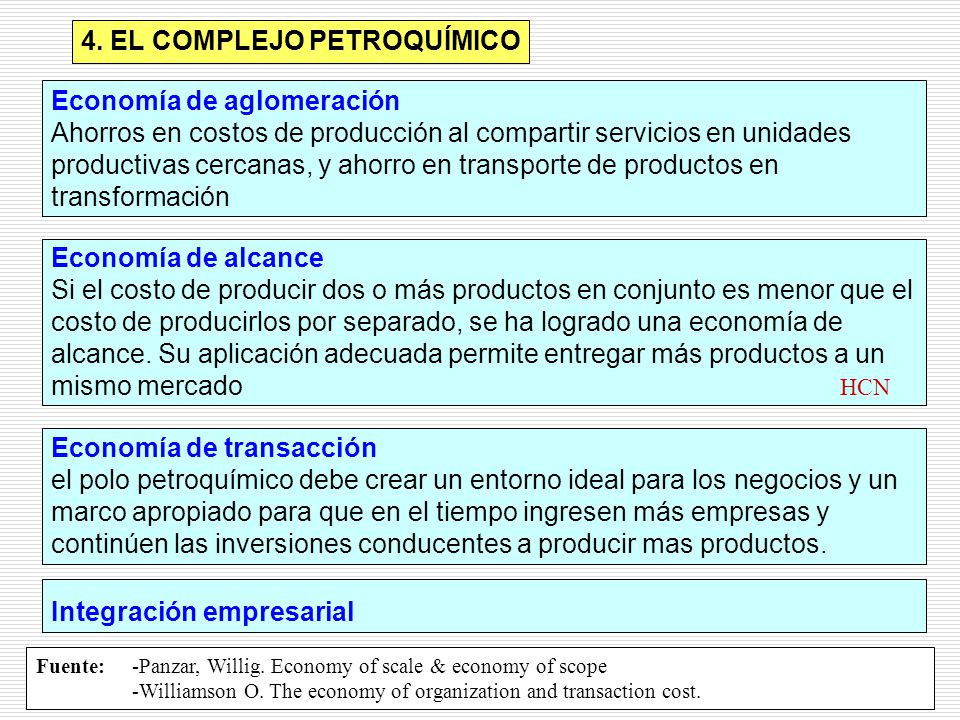 4. EL COMPLEJO PETROQUÍMICO