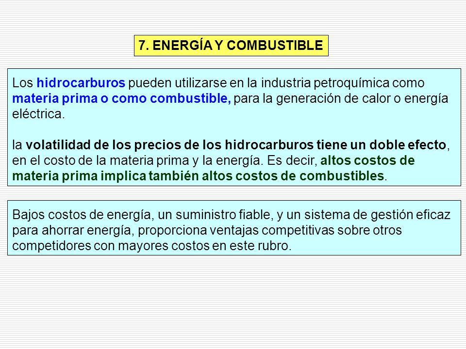 7. ENERGÍA Y COMBUSTIBLE