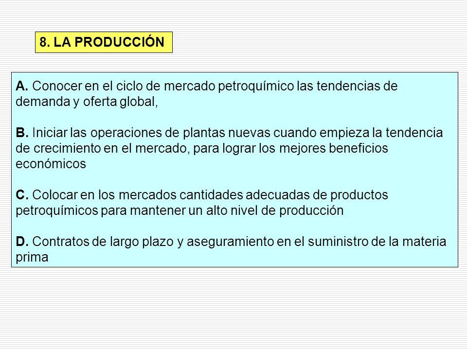 8. LA PRODUCCIÓN
