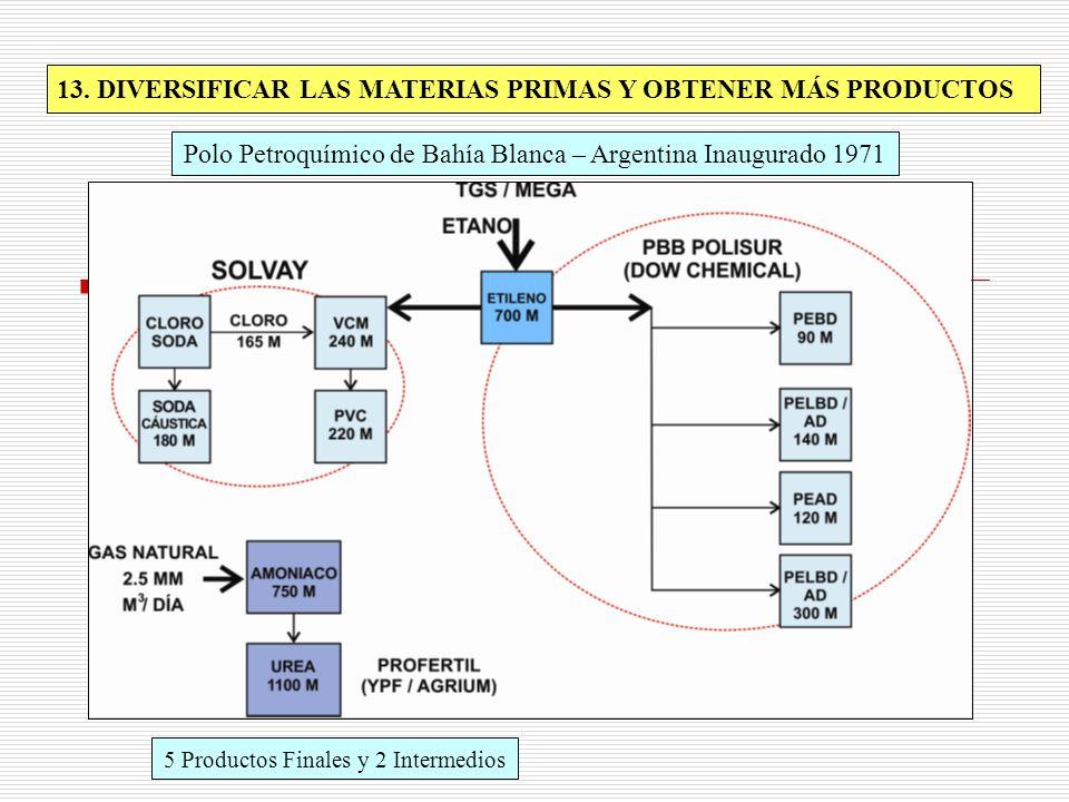 13. DIVERSIFICAR LAS MATERIAS PRIMAS Y OBTENER MÁS PRODUCTOS