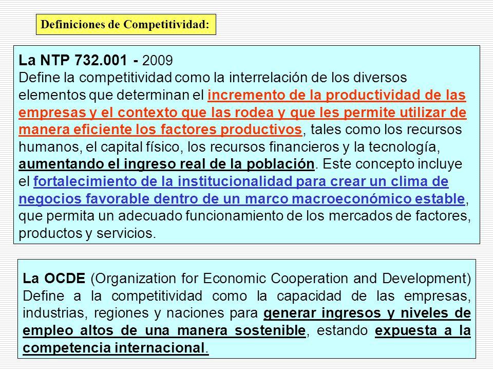 Definiciones de Competitividad: