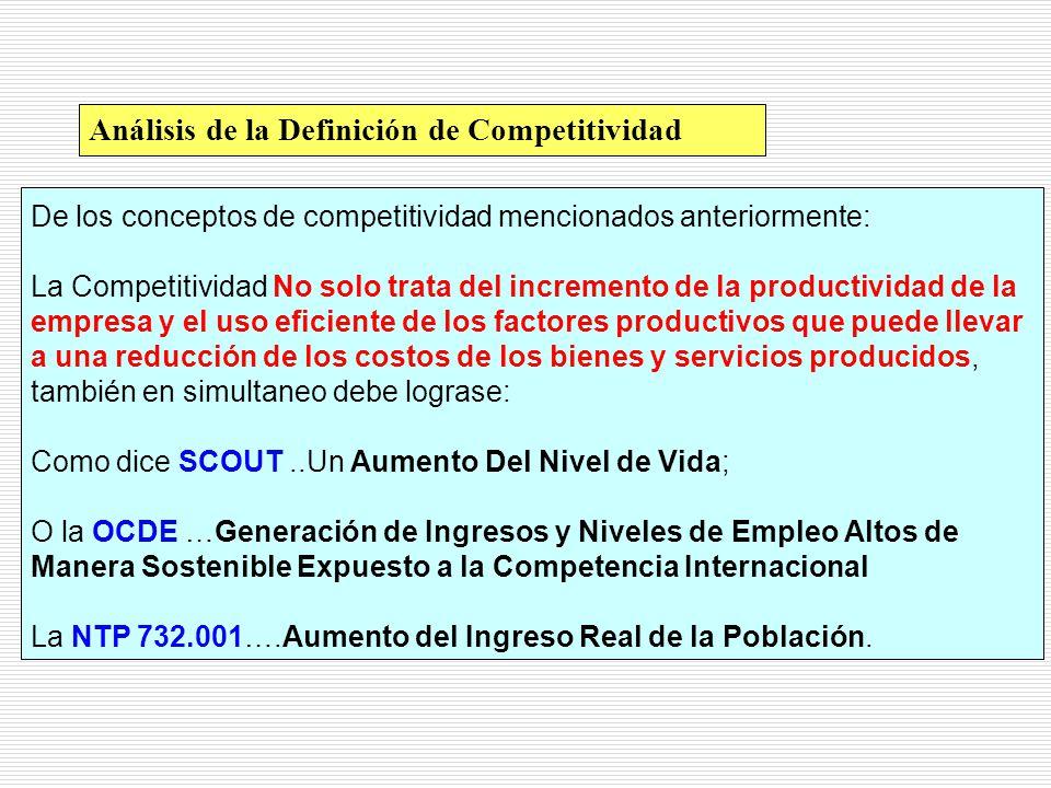 Análisis de la Definición de Competitividad