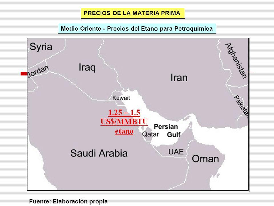 Medio Oriente - Precios del Etano para Petroquímica
