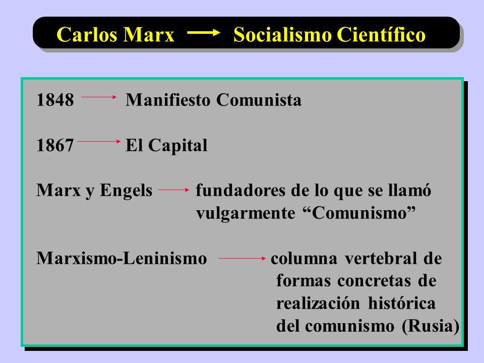 Carlos Marx Socialismo Científico