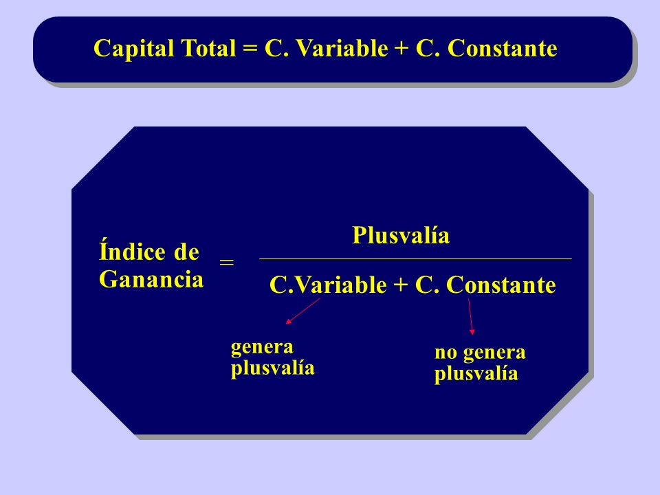 Capital Total = C. Variable + C. Constante