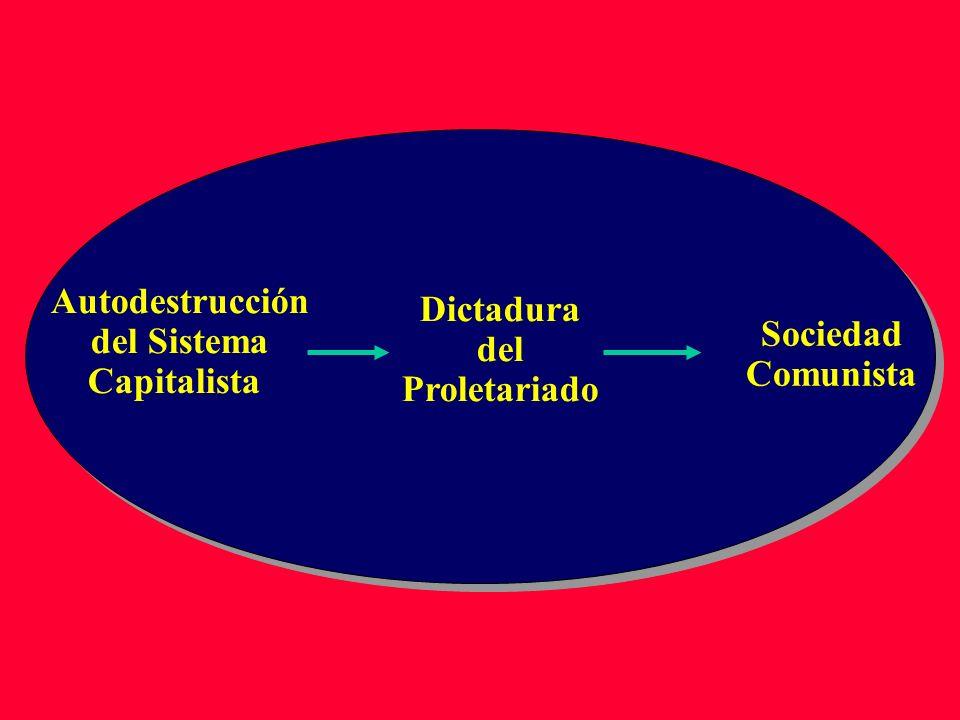 Autodestrucción del Sistema Capitalista Dictadura del Proletariado Sociedad Comunista