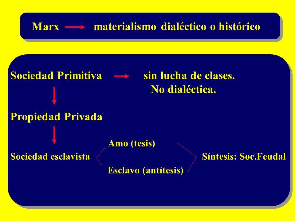 Marx materialismo dialéctico o histórico